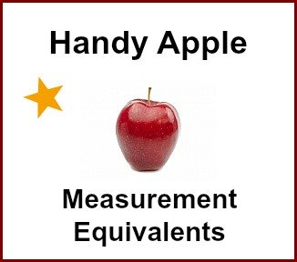 Handy Apple Measurement Equivalents
